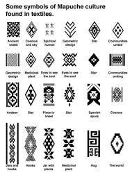 """Résultat de recherche d'images pour """"arte mapuche"""""""