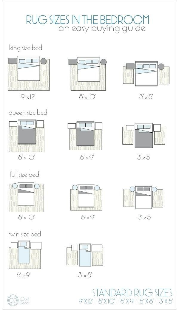 Rug Size For King Bed What Should I Put Under A Designs Right Arearugsinbedroomkingbed Bed Desig In 2020 Bedroom Rug Size Bedroom Rug Placement Master Bedroom Rug