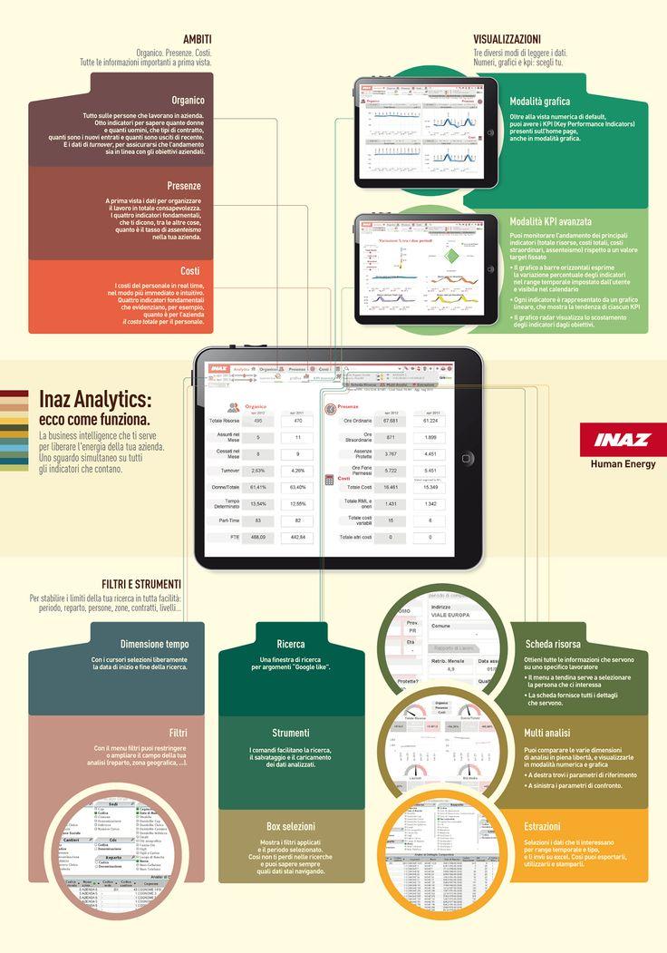 https://www.behance.net/gallery/22378293/INAZ-Human-Energy-Infographics