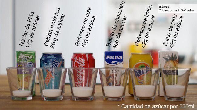 Muchas veces las personas consumen #azúcar sin tener idea de cuánto daño hacen a sus cuerpos. Los refrescos y bebidas procesadas aportan altos niveles de esta sustancia.