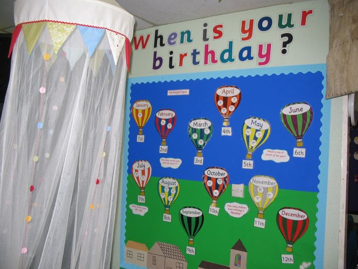 Classroom Ideas Primary ~ Best primary classroom display ideas images by belair