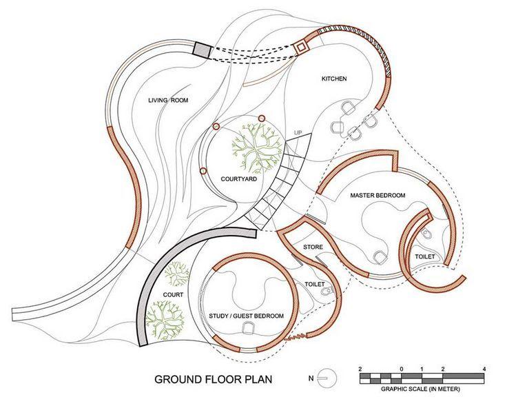 Circular Site Plans Urban Planning Architecture Design Concept Concept Architecture How To Plan