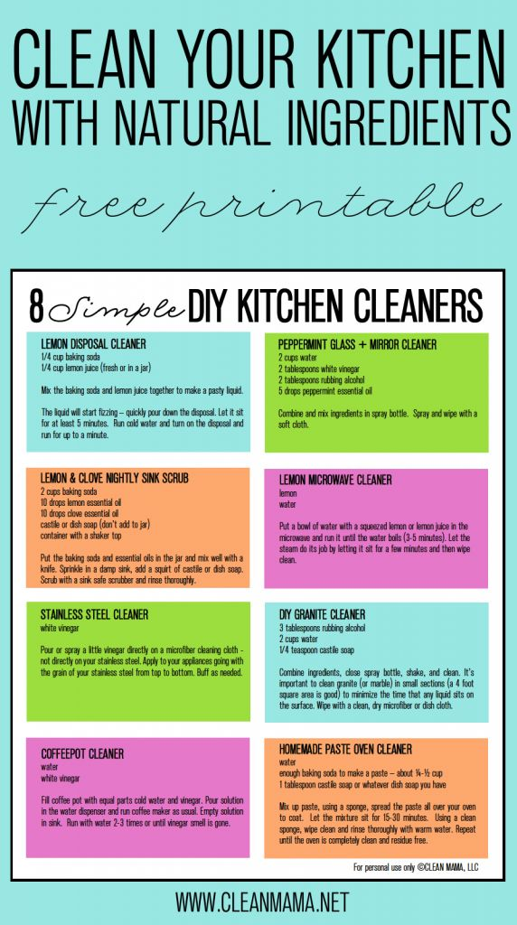 8 Simple DIY Cleaners - Clean Your Kitchen with Natural Ingredients - Free Printable via Clean Mama