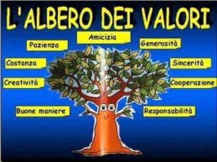 l'albero dei valori