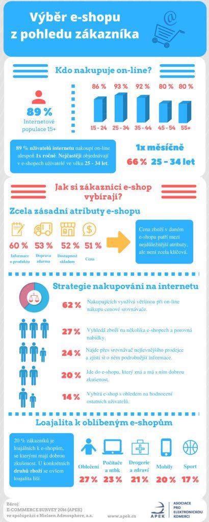 apek-infografika