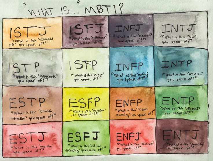 3404 best images about MBTI on Pinterest | Personality types, INTJ ...
