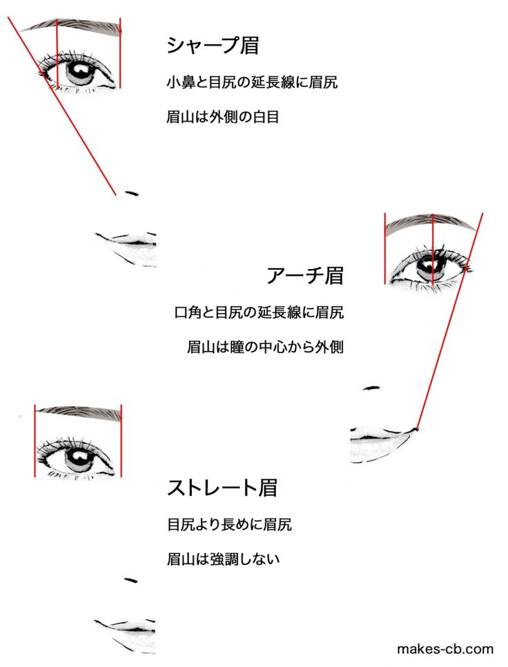 眉の形とバランス