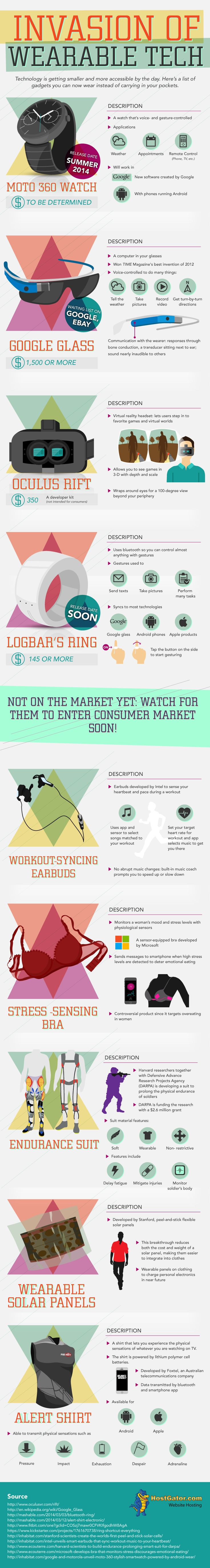 Invasion of Wearable Tech  #WearableTech #Technology #infographic