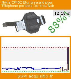 Nokia CP402 Étui brassard pour Téléphone portable Ice bleu/Noir (Accessoire). Réduction de 88%! Prix actuel 12,18 €, l'ancien prix était de 105,68 €. http://www.adquisitio.fr/nokia/cp402-%C3%A9tui-brassard