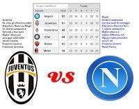 In attesa dello scontro diretto di sabato 13 febbraio Napoli e Juventus si sfidano eguagliando i rispettivi record di vittorie consecutive: 7 per gli azzurri, 13 per i bianconeri. La sfida anche su Twitter
