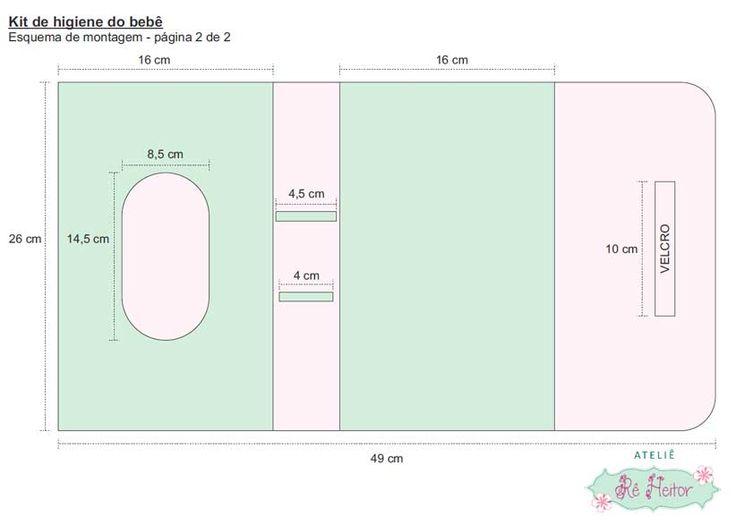 24/10/2014 – Kit de Higiene do Bebê – Regina Heitor Alouan