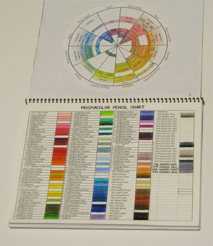 I started keeping a Prisma color Journal last year. In it are the color charts and notes from my tutorial as well as other notes and art...