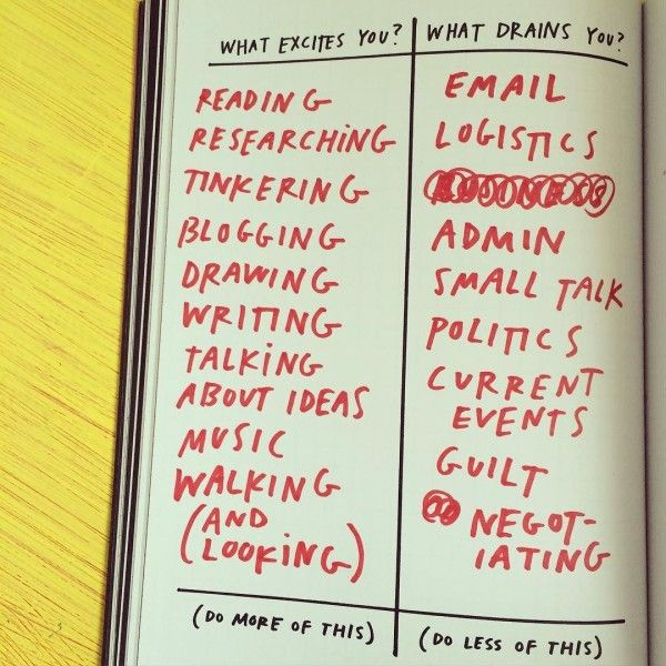 100+ ideas to try about Austin Kleon | Creative