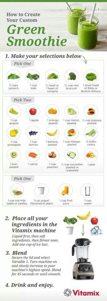 Green Juice Variations
