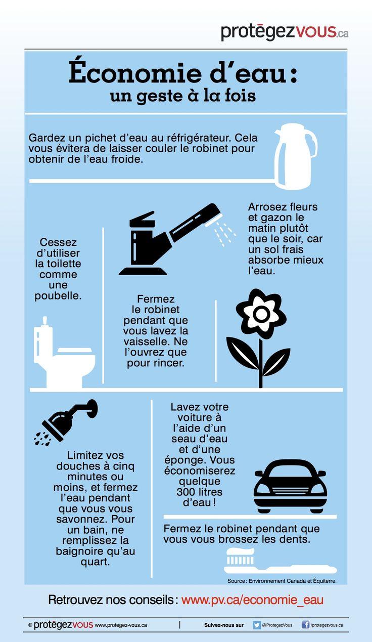 Economiser l'eau au quotidien : un bon geste à la fois #développementdurable #bonsgestes #makethechange