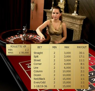 table limits in Online Casino Roulette.jpg