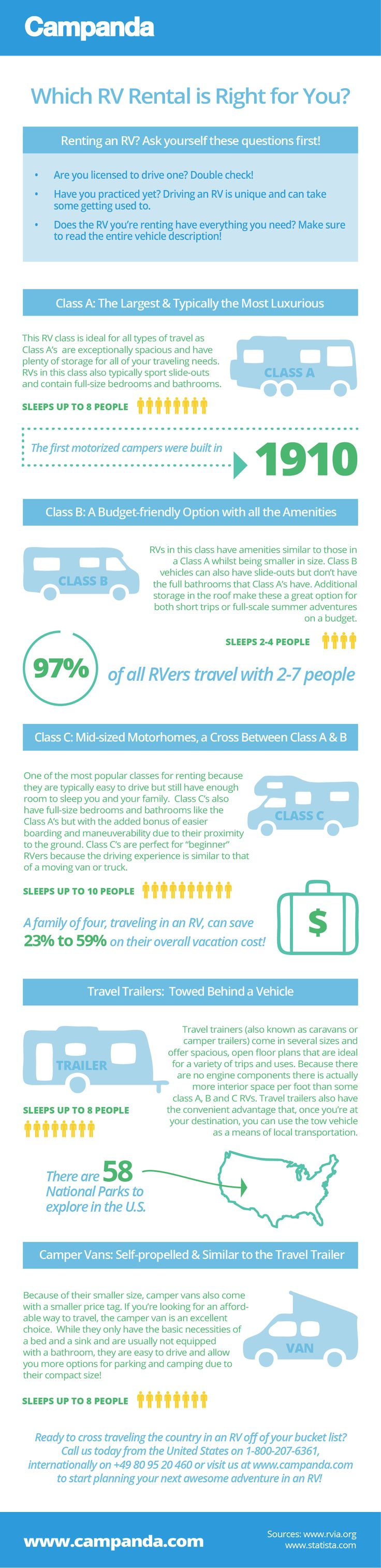 Infographic Which RV Rental Is Right For You