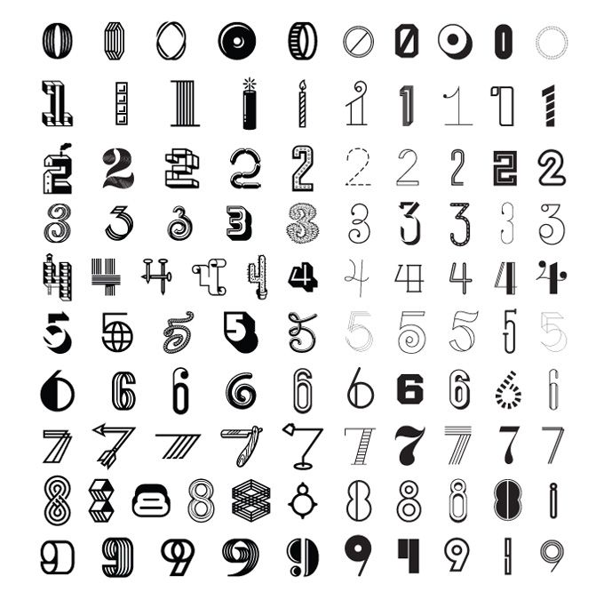 number of letters in the alphabet the numbers poster handbelettering lettertypes en alfabet 23799