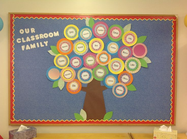 ... to school with our new classroom family ... | Bulletin Board ide