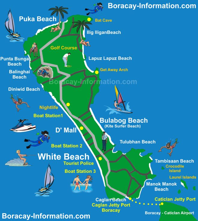 Map reference for for water activities and jetty port
