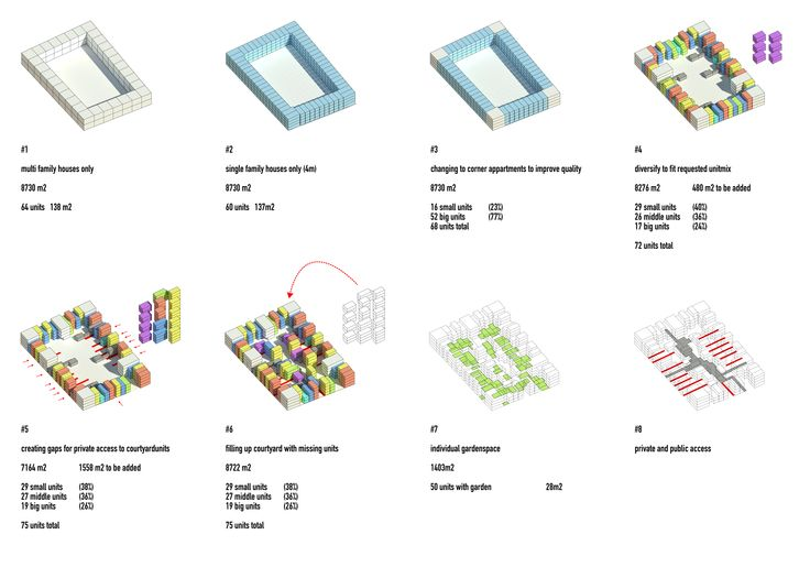 Mvrdv s experiments with new types of urban housing for Architectural concepts types
