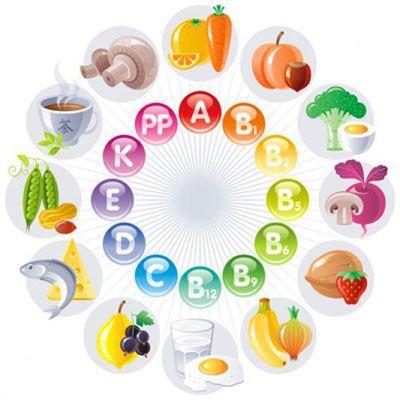 Tabla de vitaminas, alimentos que las contienen y descripción de los beneficios que aportan a nuestro organismo.