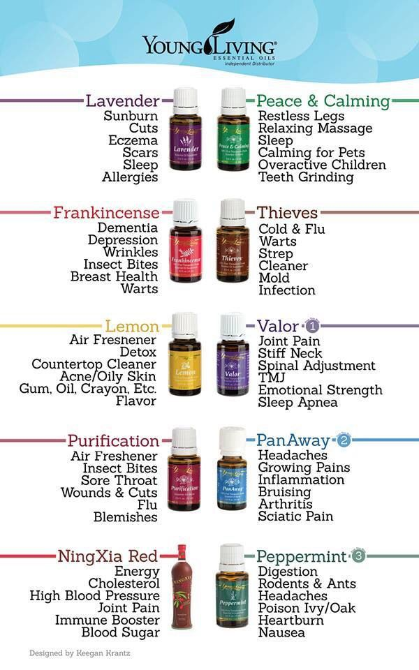 There are SO many fantastic uses for Young Living Essential Oils!