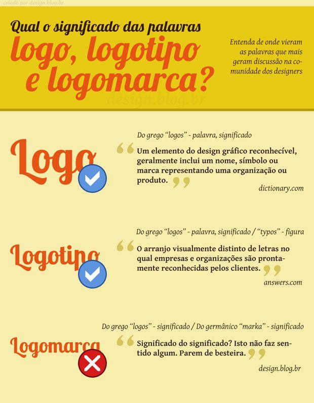Qual o significado das palavras logo, logotipo e logomarca? http://design.blog.br/design-grafico/logo-logotipo-ou-logomarca-a-batalha-final