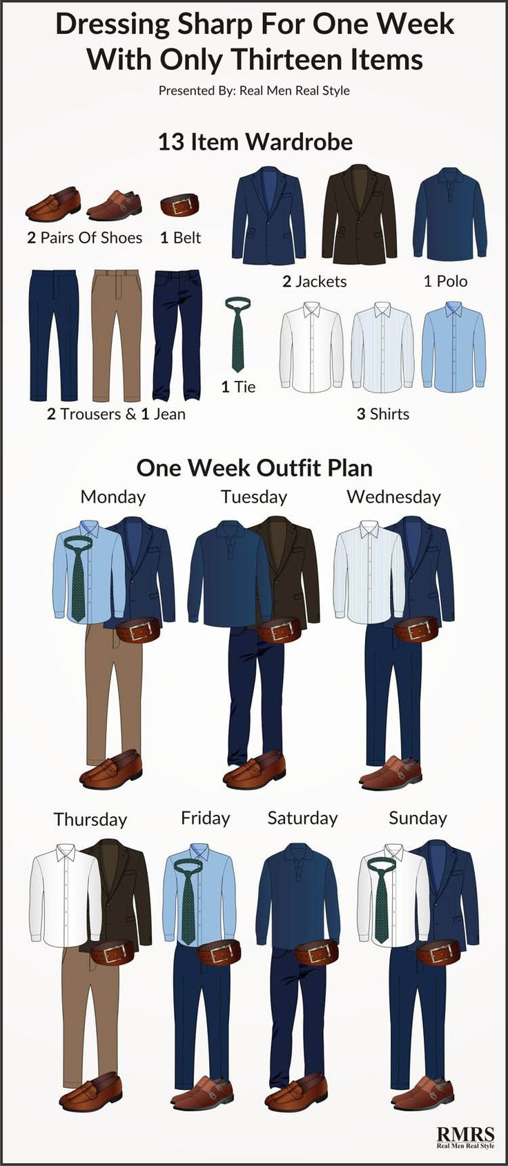 Dressing Sharp For One Week with only 13 Items