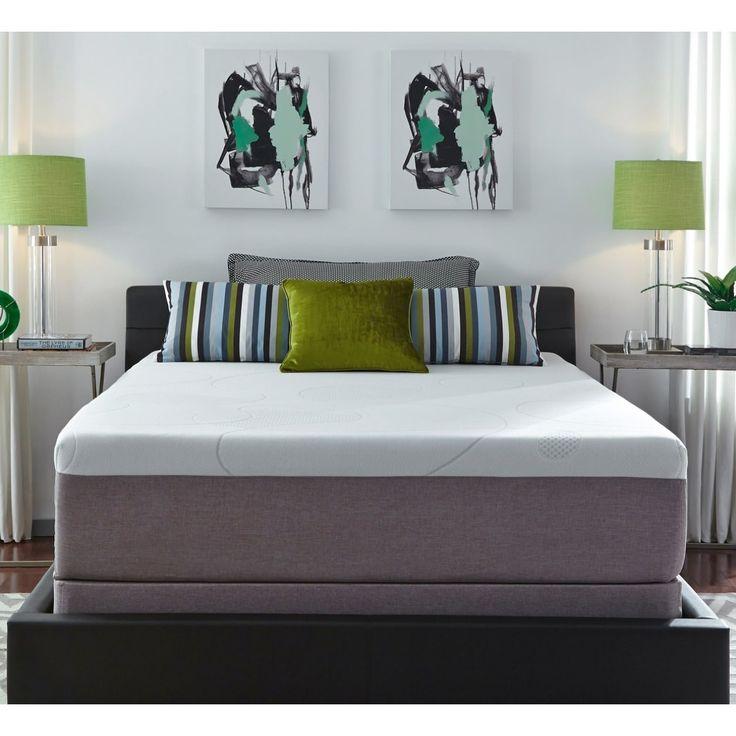 how to choose a gel memory foam mattress