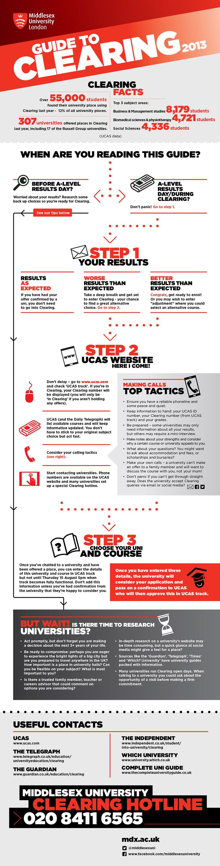 A Guide To Clearing   Clever Little Infographic To Cover The Scary Process  Of Clearing.