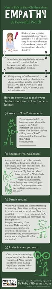 How to Talk to Your Children about Empathy.
