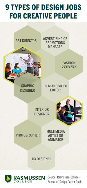 9 Types Of Design Jobs For Creative People Designjobs Graphicdesign Creativity