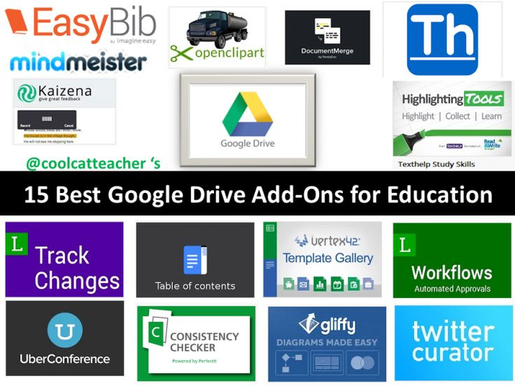 If you haven't explored Google Drive Add-ons, here's a great list to get you started. Students no longer need expensive word processors to get tools like a thesaurus, table of contents, and track changes (plus a whole lot more!). Now it's all free. These tools can help students write professional-style papers and allows the teacher to provide constructive feedback. There's even a tool to help curate Twitter feeds.