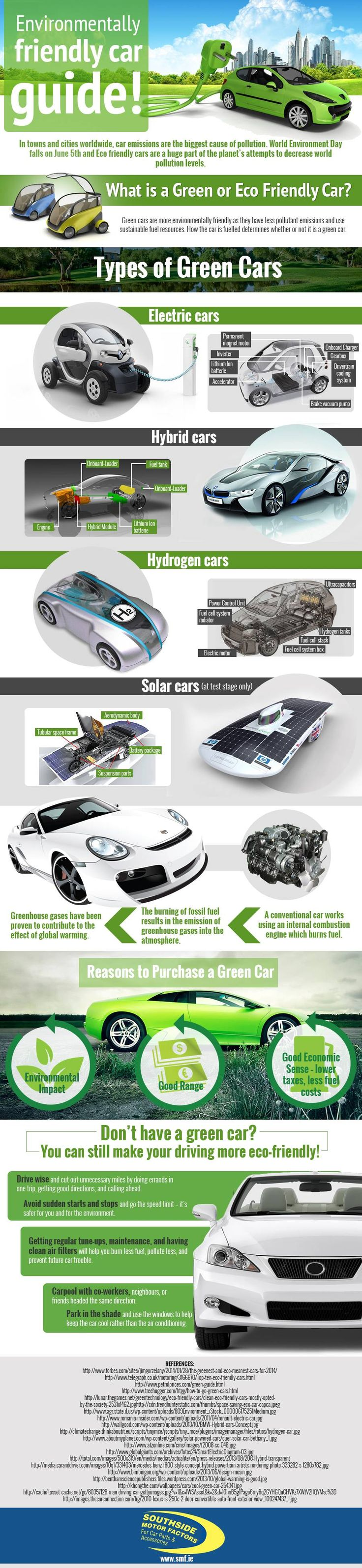 Environmentally Friendly Car Guide!   #Cars #Environment #infographic