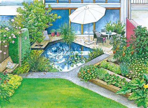 218 best Garden Planing images on Pinterest Gardening, Landscape