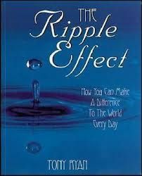 Single water drop sound effect