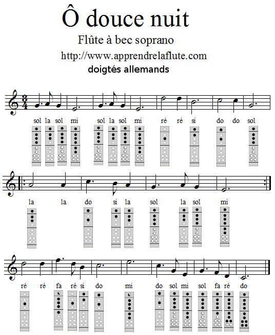 partition de flute facile avec notes