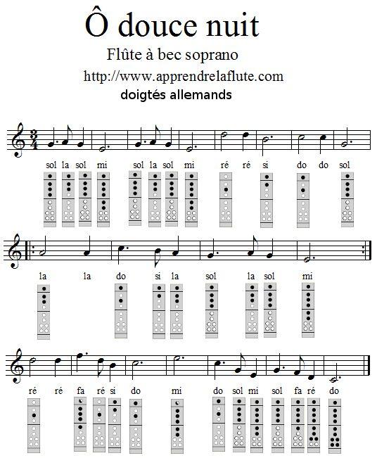 Ô douce nuit (chanson de noël) à la flûte à bec, doigtés allemands, Partition, doigtés et noms des notes