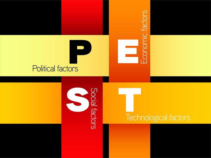 A 17 legjobb ötlet a következőről Environmental Analysis a - sample pest analysis