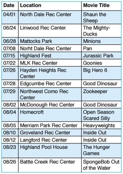 St Paul Movies In The Park 2016 Schedule