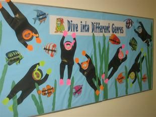 This Dive Into Different Genres! - Reading B2S Display is just one of our many bulletin board ideas. We have thousands of fun and unique teaching ideas that are great for the classroom and at home!