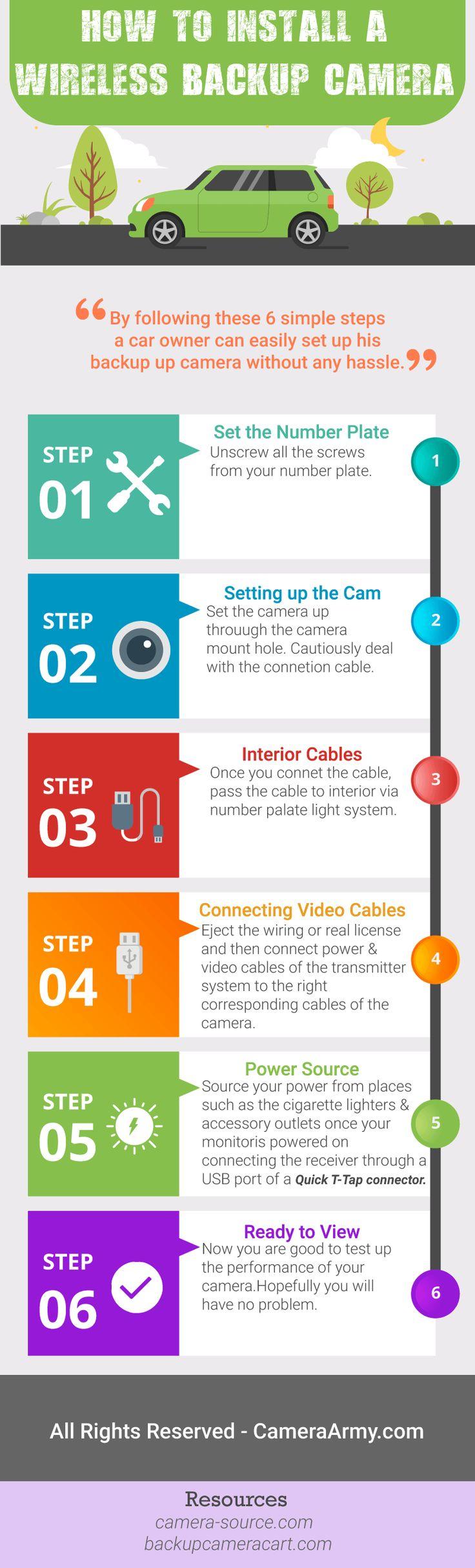 Backup Camera Installation Instructions Camera army