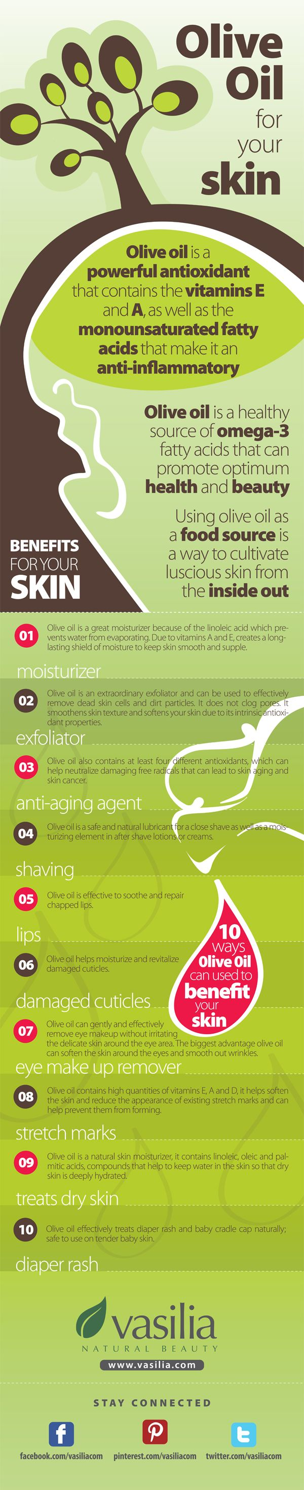 Olive oil for your skin | NerdGraph Infographics