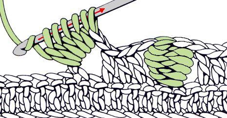 Various stitch tutorials useful in freeform crochet designs {Renate Kirkpatrick}