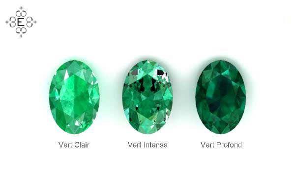 Découvrez les propriétés de l'émeraude : provenance, forme, couleur, prix, vous saurez tout sur la pierre précieuse verte dans le guide Edendiam