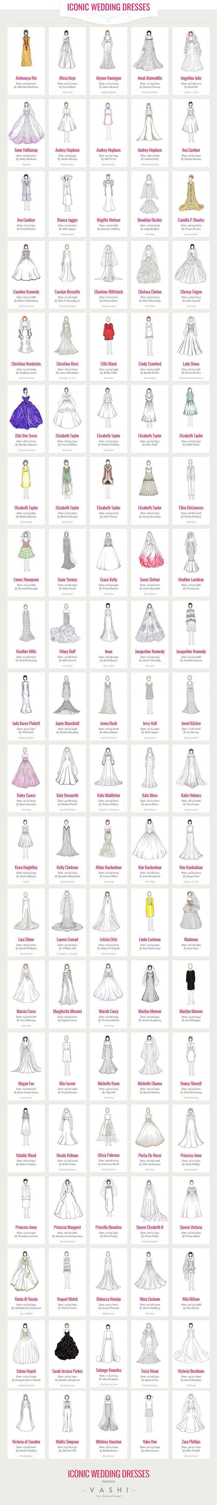 Estos son los 100 vestidos de novia más famosos de todos los tiempos