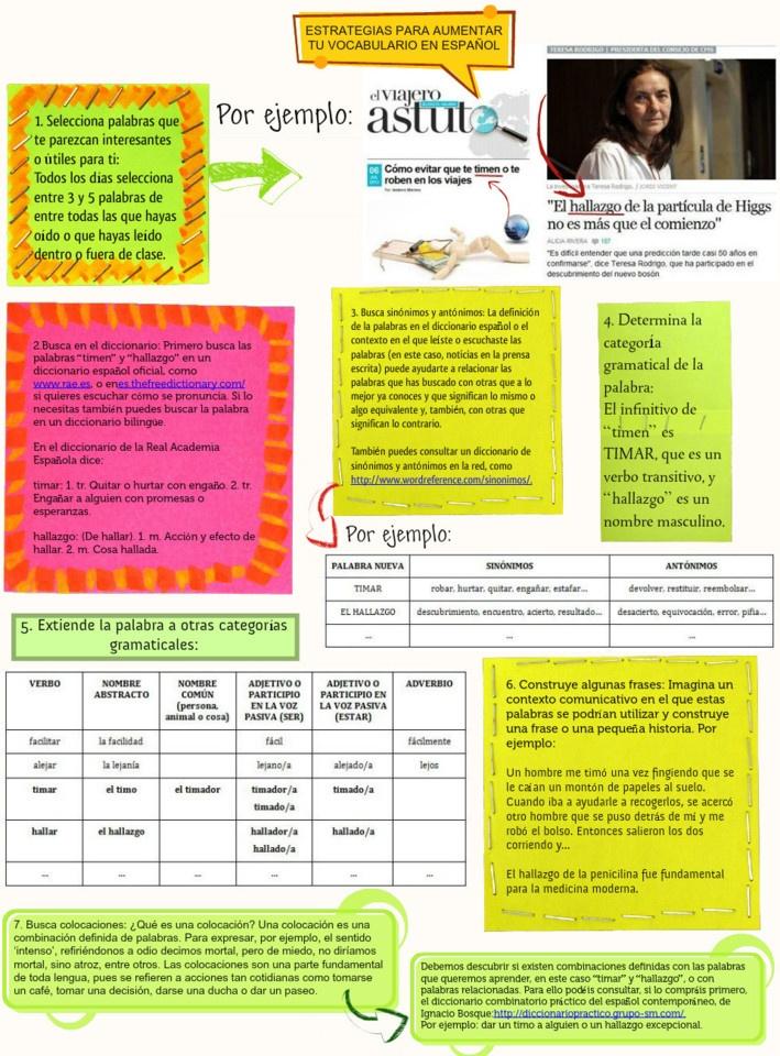 Estrategias para ampliar tu vocabulario en español.