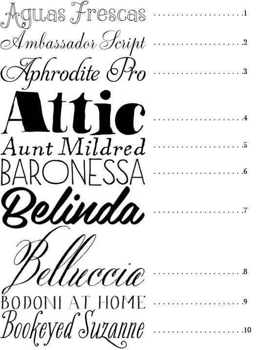 50 Fonts via Snippet & Ink