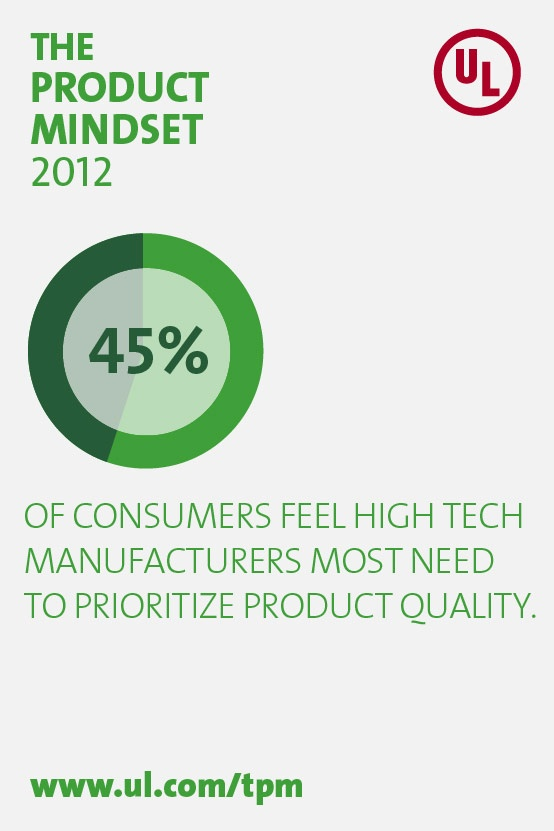Think speed to market is what matters most in high tech? Think again.